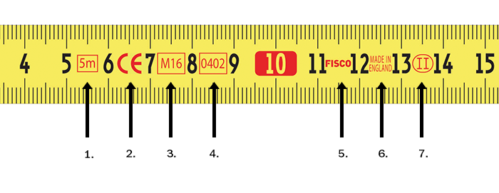 Identifying year of manufacture and accuracy class on a Fisco tape measure blade